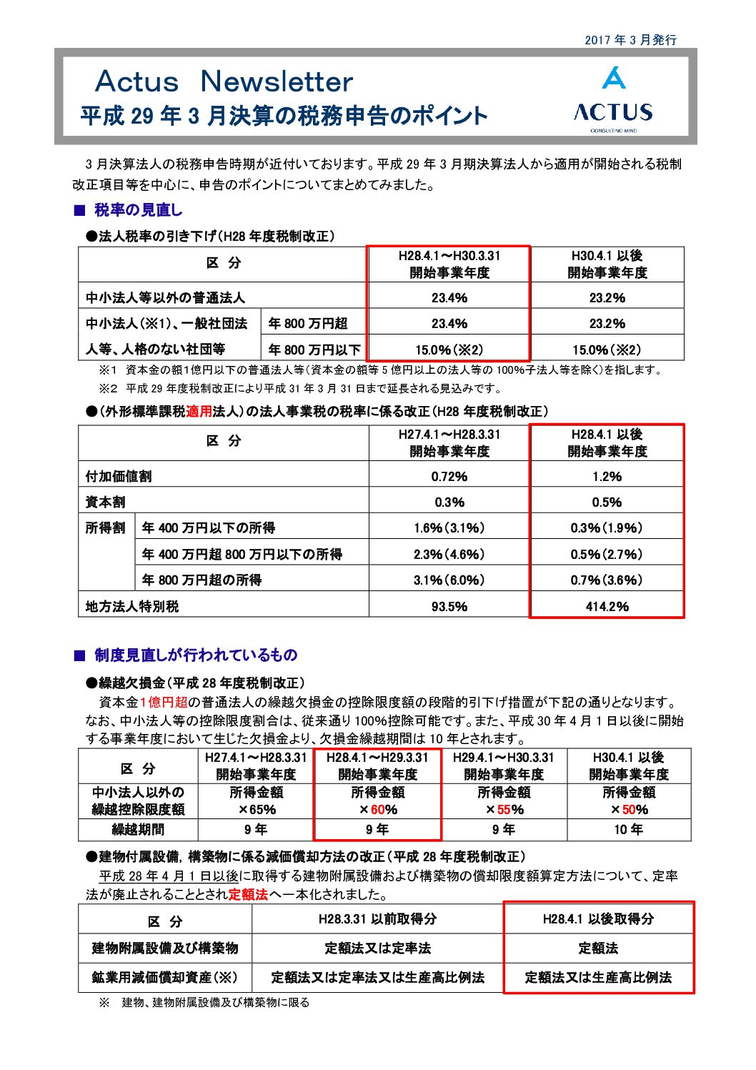 平成29年3月決算の税務申告のポイント