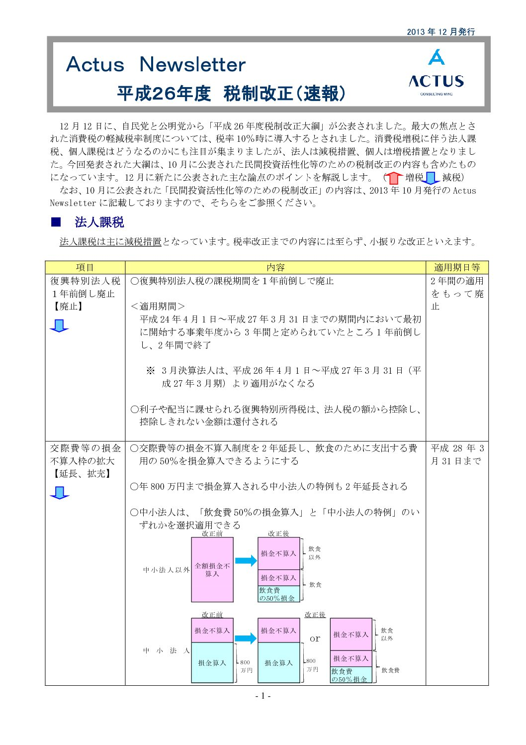 平成26年度税制改正について(速報)